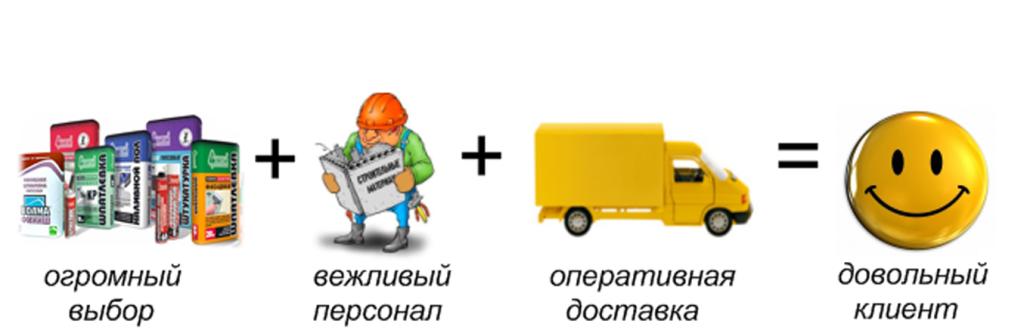 заказ стройматериалов